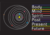 Click for more details about Body Mind Spirit Past Present Future